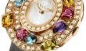 Жіночі швейцарські годинники як відрізнити оригінал від підробки?